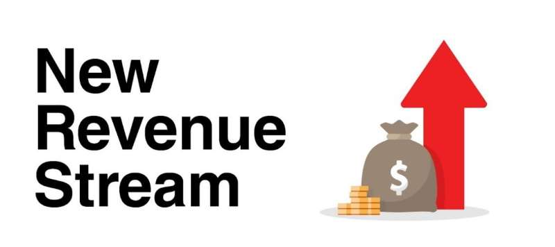 Graphic of new revenue one of the benefits of elearning